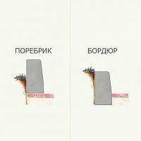 Чем бордюр отличается от поребрика: разница